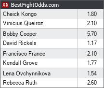 Bellator 150 Betting - Kongo vs Queiroz