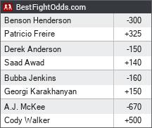 Bellator 160: Henderson vs. Pitbull odds - BestFightOdds