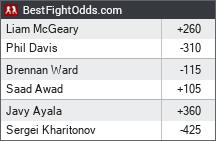 Bellator 163: McGeary vs. Davis odds - BestFightOdds