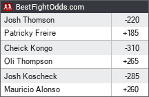 Bellator 172 Betting Odds