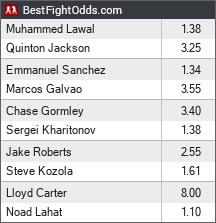 Bellator 175 Betting Odds