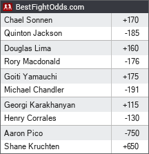Bellator 192: Lima vs. MacDonald odds - BestFightOdds