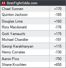 Bellator 192: Lima vs. MacDonald odds - BestFightOdds