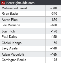 Bellator 199: Bader vs. King Mo odds - BestFightOdds