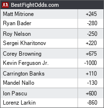 Bellator 207: Mitrione vs. Bader odds - BestFightOdds