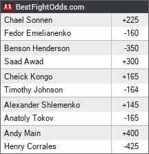 Bellator 208: Fedor vs. Sonnen odds - BestFightOdds