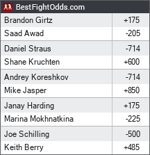 Bellator 219: Awad vs. Girtz odds - BestFightOdds