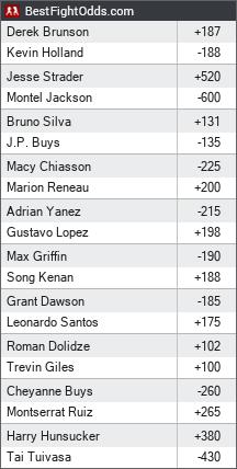 UFC on ESPN 21: Brunson vs. Holland odds - BestFightOdds