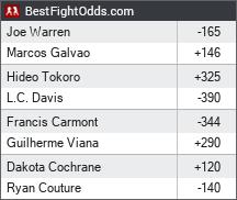 Bellator 135: Warren vs. Galvao odds - BestFightOdds
