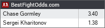 Chase Gormley vs Sergei Kharitonov odds - BestFightOdds