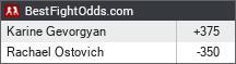 Karine Gevorgyan vs Rachael Ostovich odds - BestFightOdds
