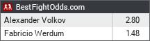 Alexander Volkov vs Fabricio Werdum odds - BestFightOdds