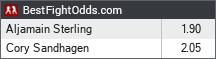 Aljamain Sterling vs Cory Sandhagen odds - BestFightOdds