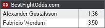 Alexander Gustafsson vs Fabricio Werdum odds - BestFightOdds